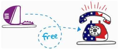 Skype Free North America