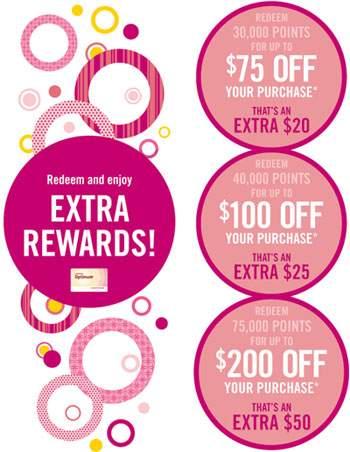 Shoppers Drug Mart Extra Rewards
