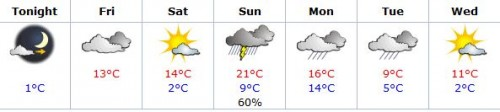 weather_canada
