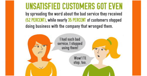 Examples of Bad Customer Service - YouTube