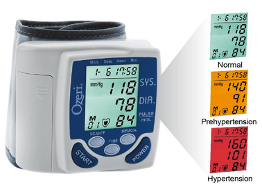 blood pressure monitor coupons canada