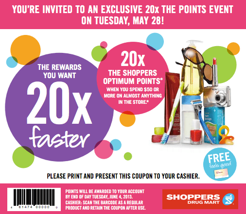 Shoppers Drug Mart Coupons