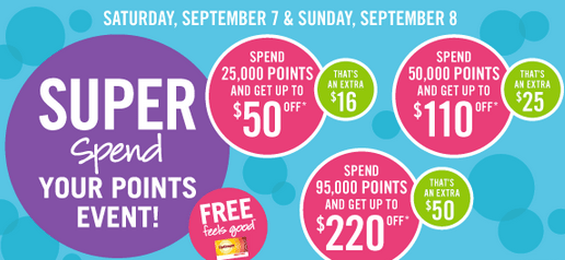 Shoppers Drug Mart Super Spend Points