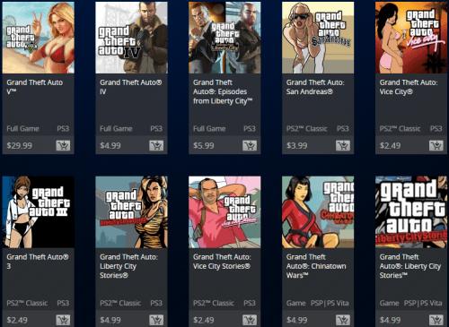 Download Grand Theft Auto San Andreas For Ps Vita Free idea