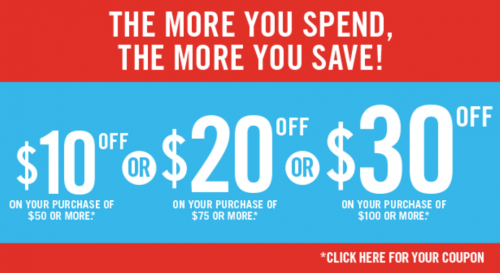 Shoppers Drug Mart Printable Discount coupon