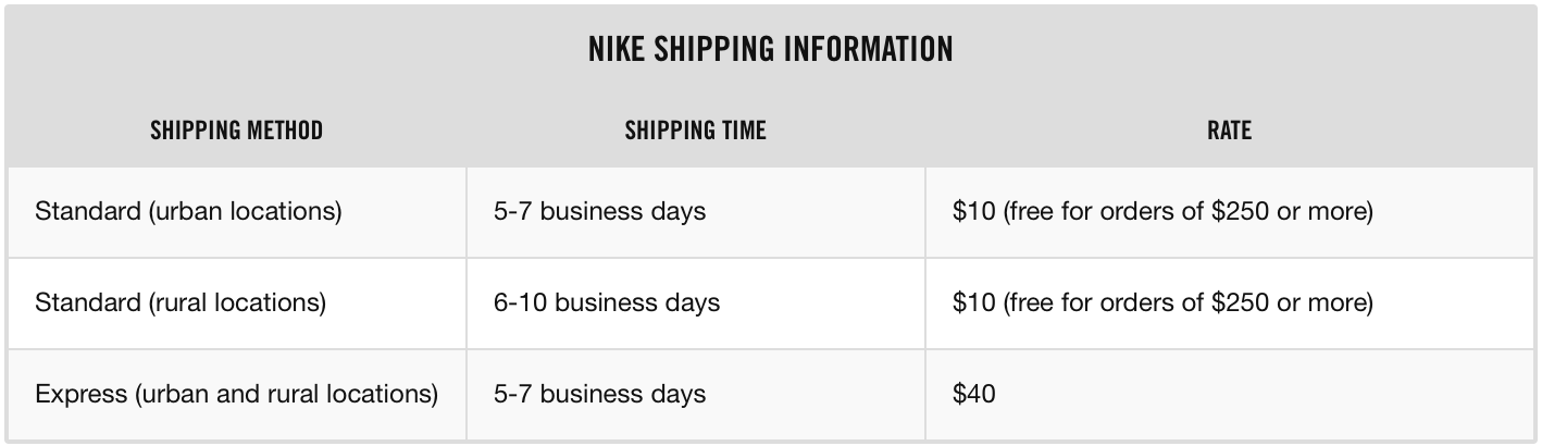 nike-canada-shipping-rates