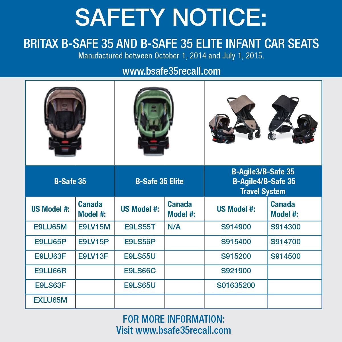 Britax Canada Recall: Strollers and Car Seats Are Defective – Get a ...