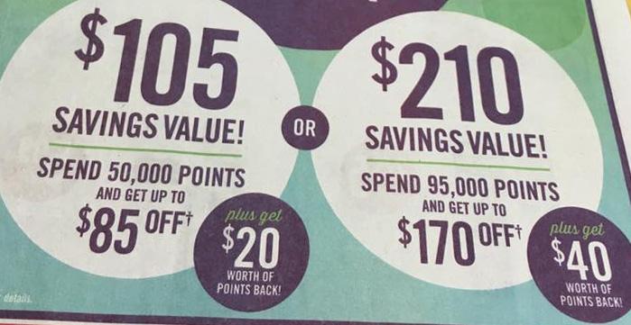 SDM Bonus Redemption Points Back Details