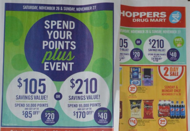 Shoppers Drug Mart Bonus Redemption Tips and Tricks