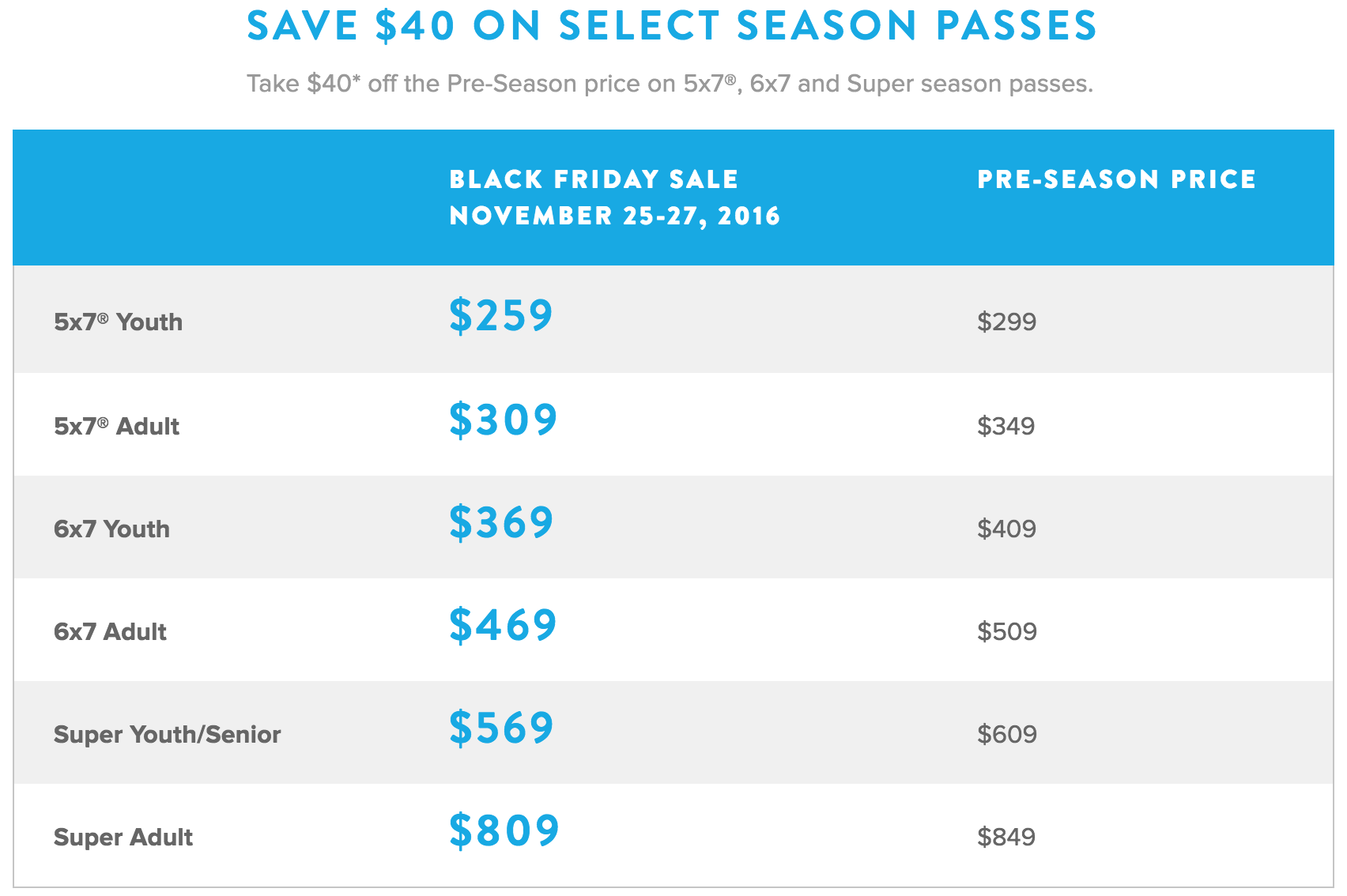 Blue mountain ski discounts coupons