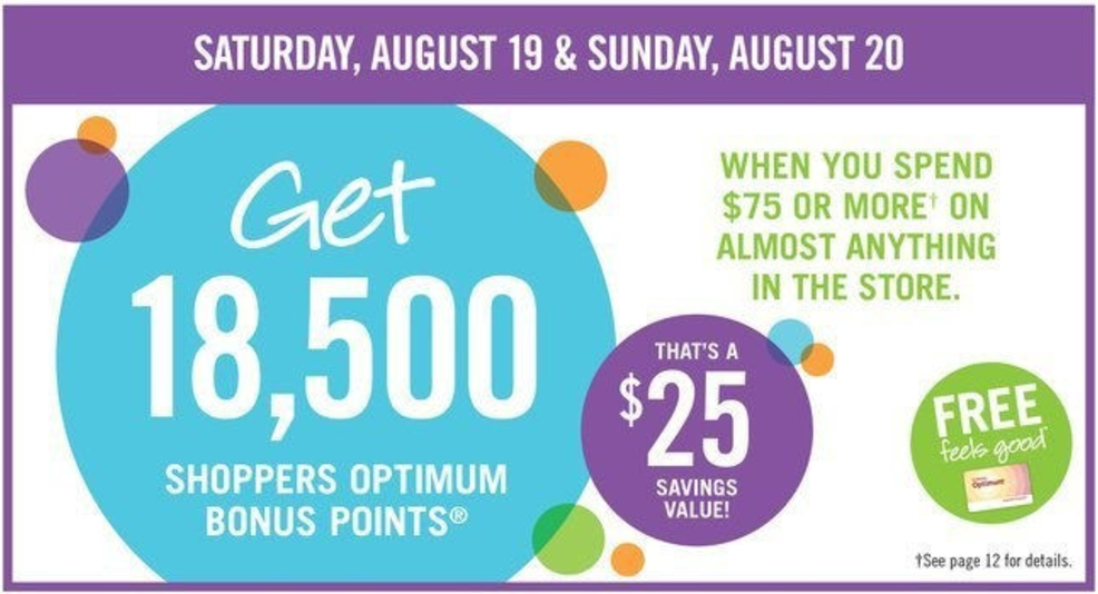 Consumers can check how much their Shoppers Optimum points are worth in the new system on a calculator offered on the PC Optimum website. Related Stories How to use Loblaw's new PC Optimum .