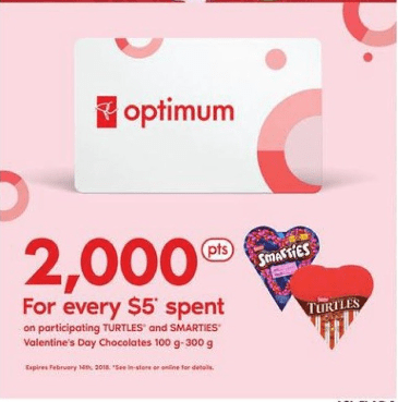 Loblaws Ontario PC Optimum Offer: 2000 Points For Every $5 Spent On Participating Turtles And Smarties Valentine's Chocolate