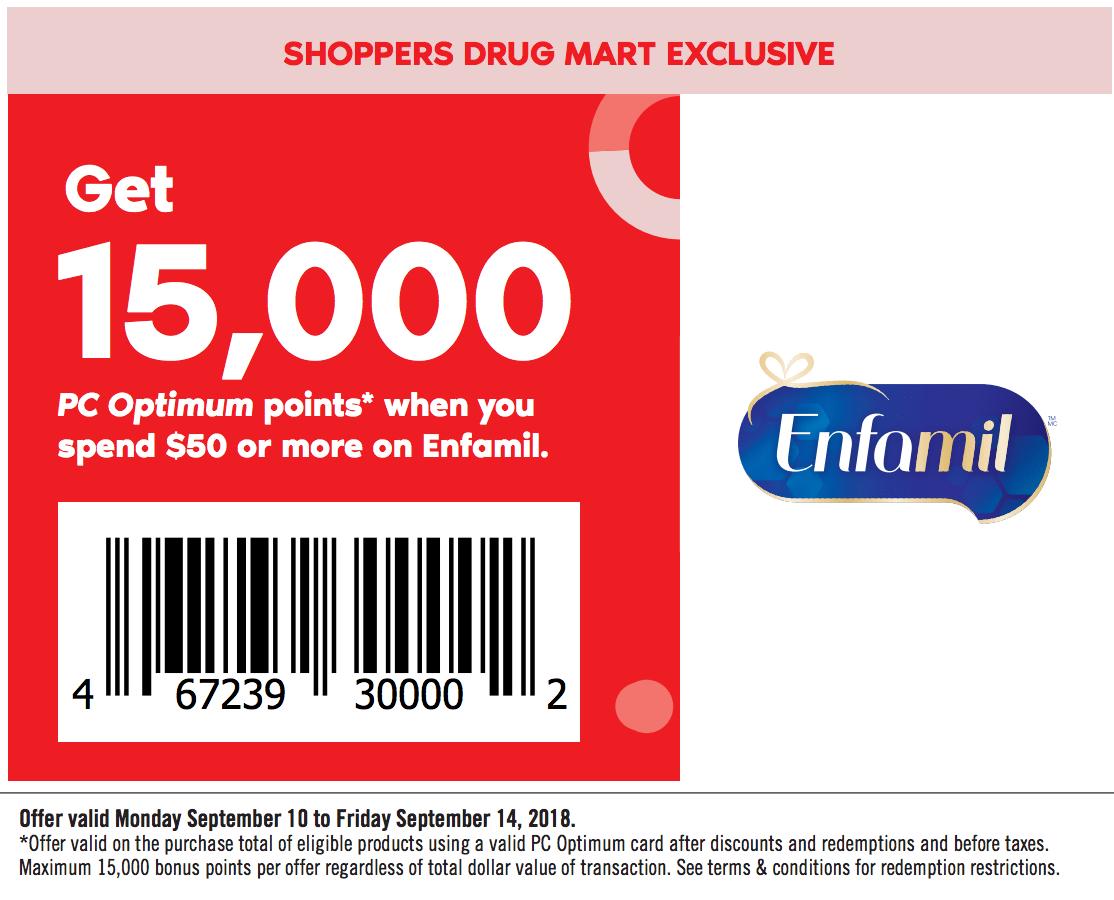 Bogo coupons canada