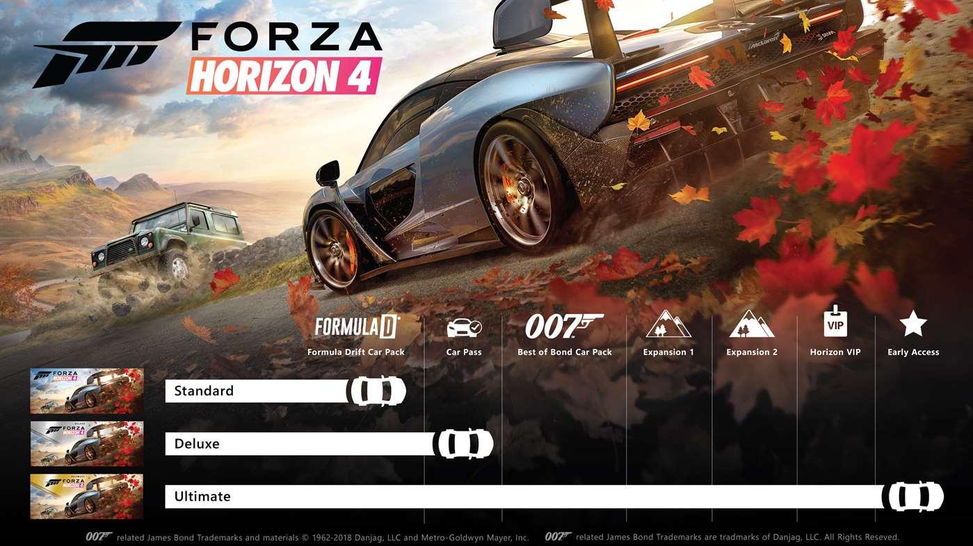 Microsoft Canada Xbox Releases NEW Forza Horizon 4 +
