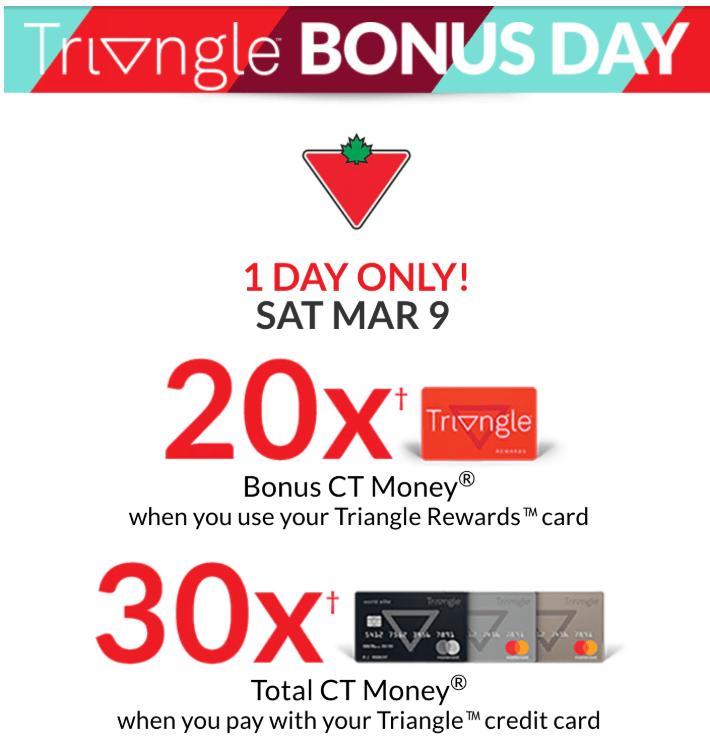 8bb009d787b9e Canadian Tire Triangle Bonus Day  20X Bonus CT Money With Your Triangle  Rewards Card   30X Total CT Money With Your Triangle Credit Card